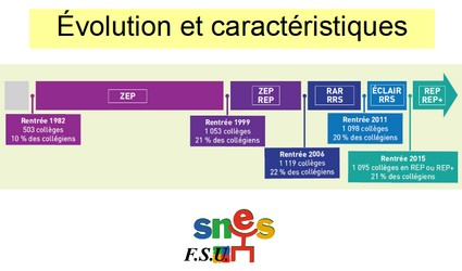 "Diaporama «<small class=""fine""> </small>Education Prioritaire : évolution et caractéristiques<small class=""fine""> </small>»"
